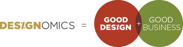 Workshops & Innovation Lab - Good Design Good Business